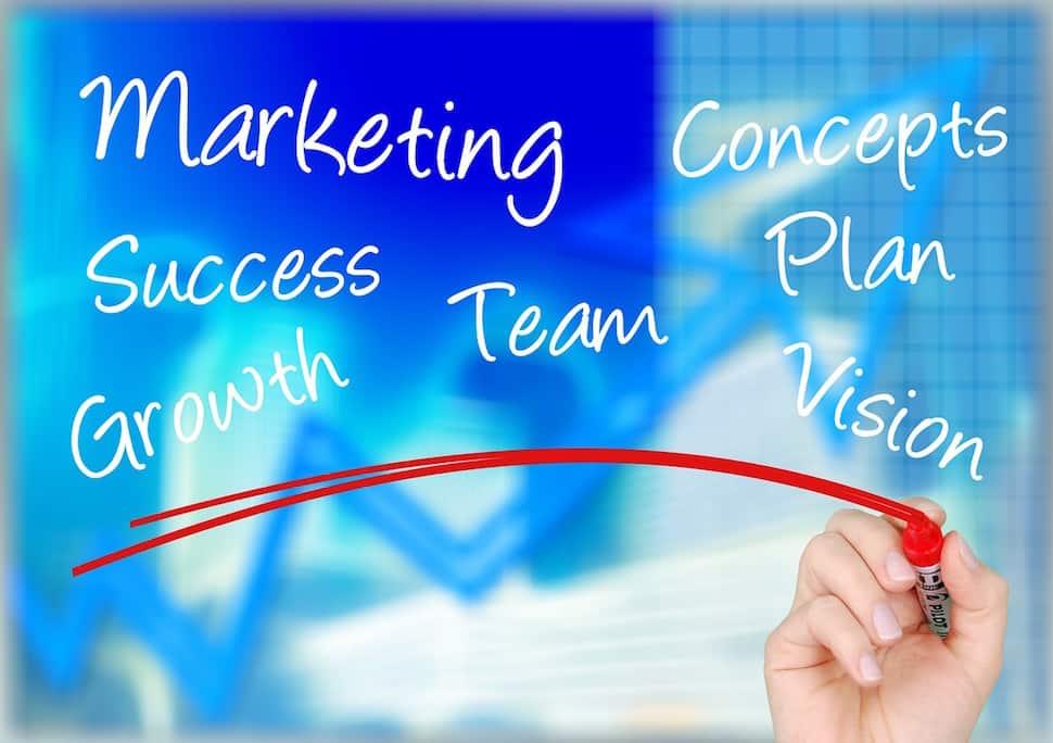 Cómo elegir la mejor agencia de Inbound Marketing