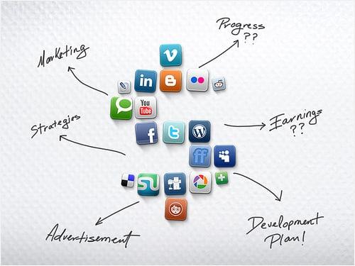 netnografía estudio de mercado online