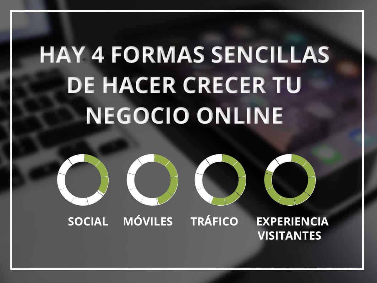 mejorar crecimiento online